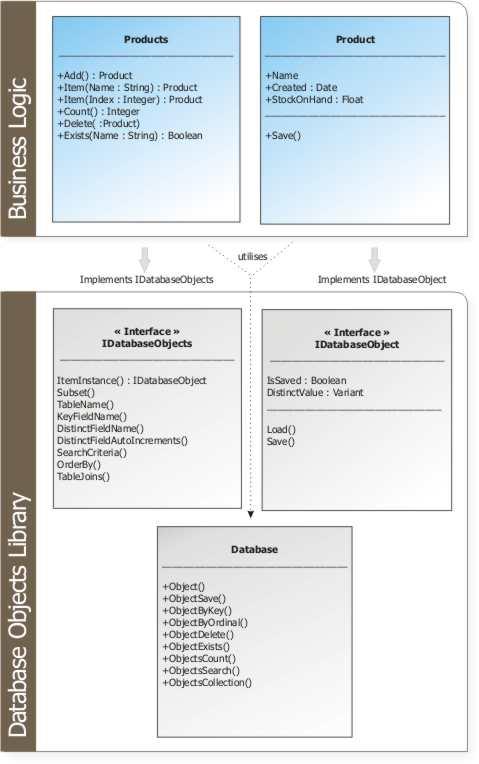 Visual basic 2015 lesson 6: list box and combo box visual basic.